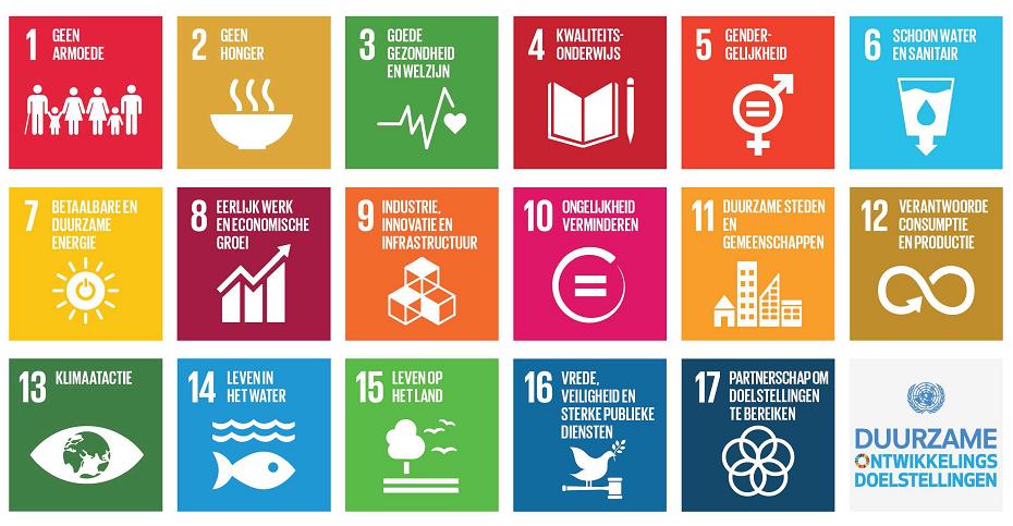 SDG-Dutch-Overview1