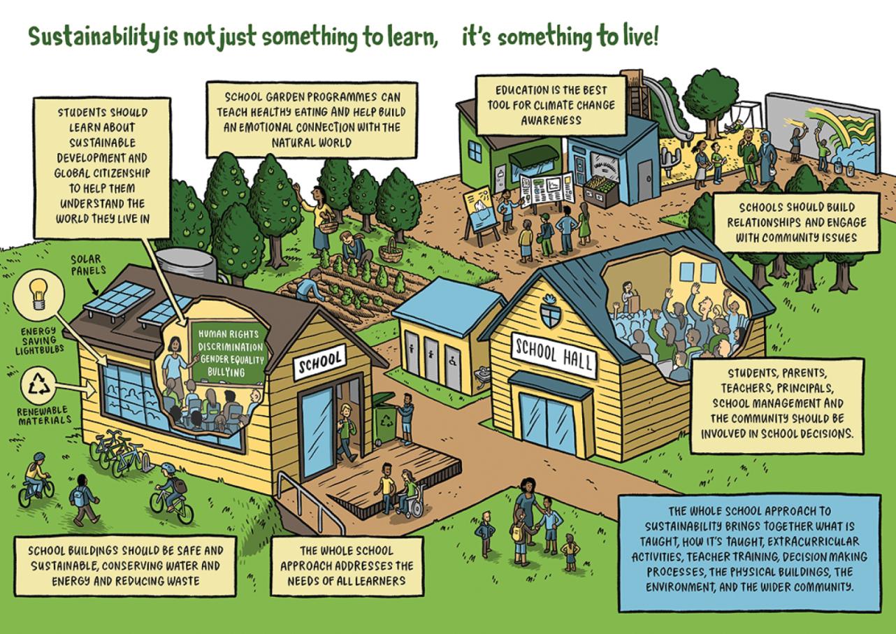 duurzaamheid_onderwijs