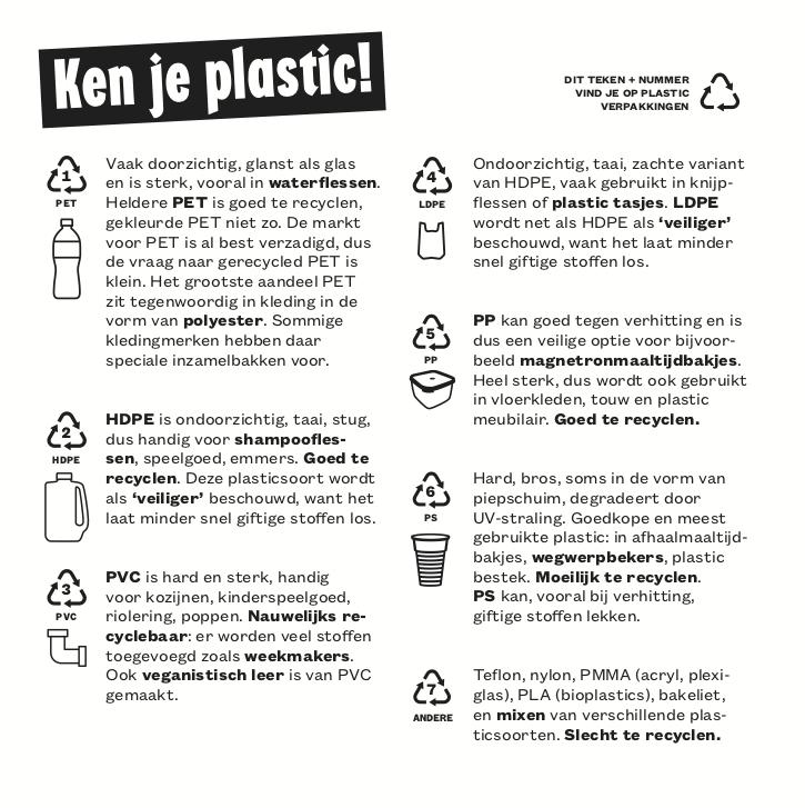 Kaartje Ken je Plastic